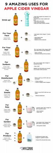 Apple Cider Vinegar Benefits  Apple Cider Vinegar for Blood Pressure Fluctuation