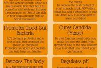 Apple Cider Vinegar Benefits Inspirational Food is Medicine 21 Ways Apple Cider Vinegar Can Change