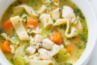 Chicken Noodle soup Awesome the Best Homemade Chicken Noodle soup