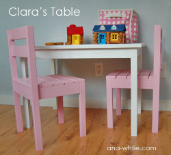DIY Kids Table  Ana White
