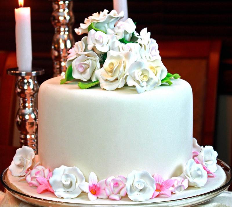 Happy Birthday Cake  Happy Birthday Cake