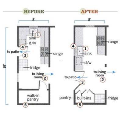 Small Kitchen Floor Plans  Planning The Layout My Galley Kitchen design bookmark