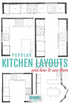 Small Kitchen Floor Plans  Popular Kitchen Layouts and How to Use Them Remodelaholic