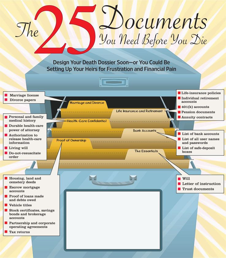 Paper File Organization  17 Best ideas about Paper Organization on Pinterest